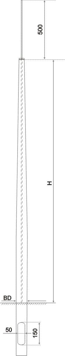 Schemat - Maszt wkopywany
